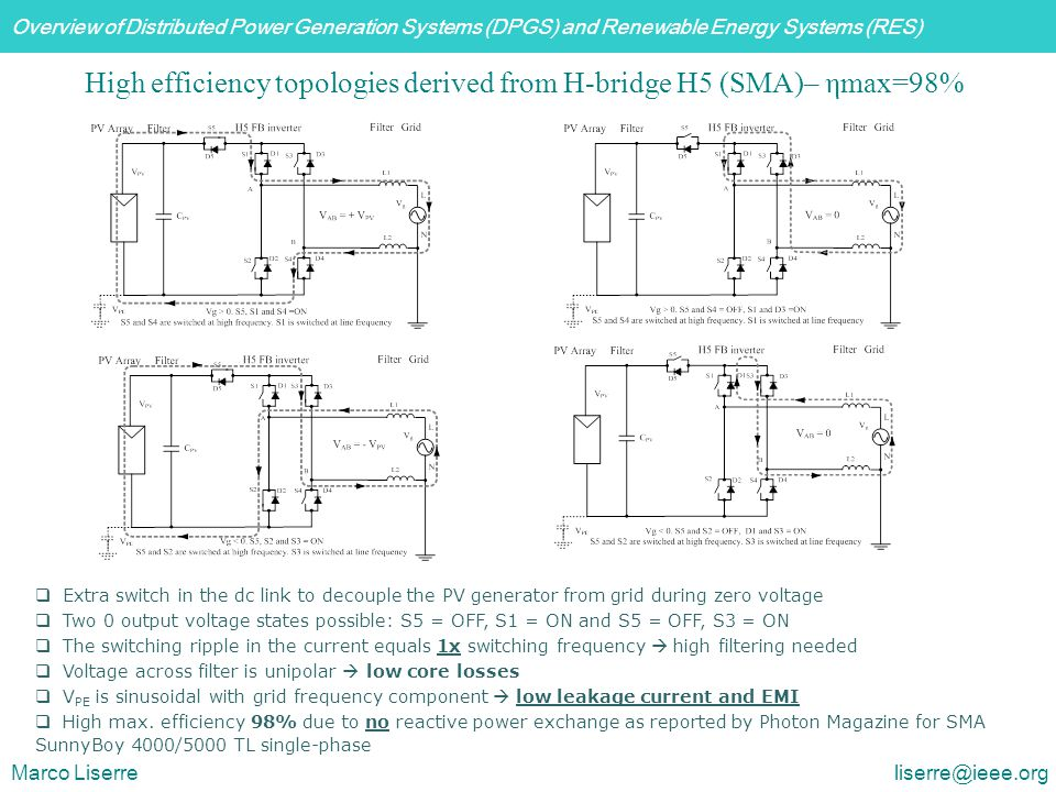 High efficiency topologies derived from H-bridge H5 (SMA)– ηmax=98%