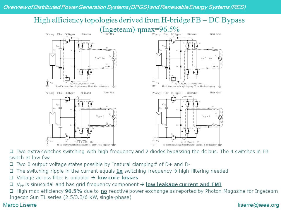 High efficiency topologies derived from H-bridge FB – DC Bypass (Ingeteam)-ηmax=96.5%