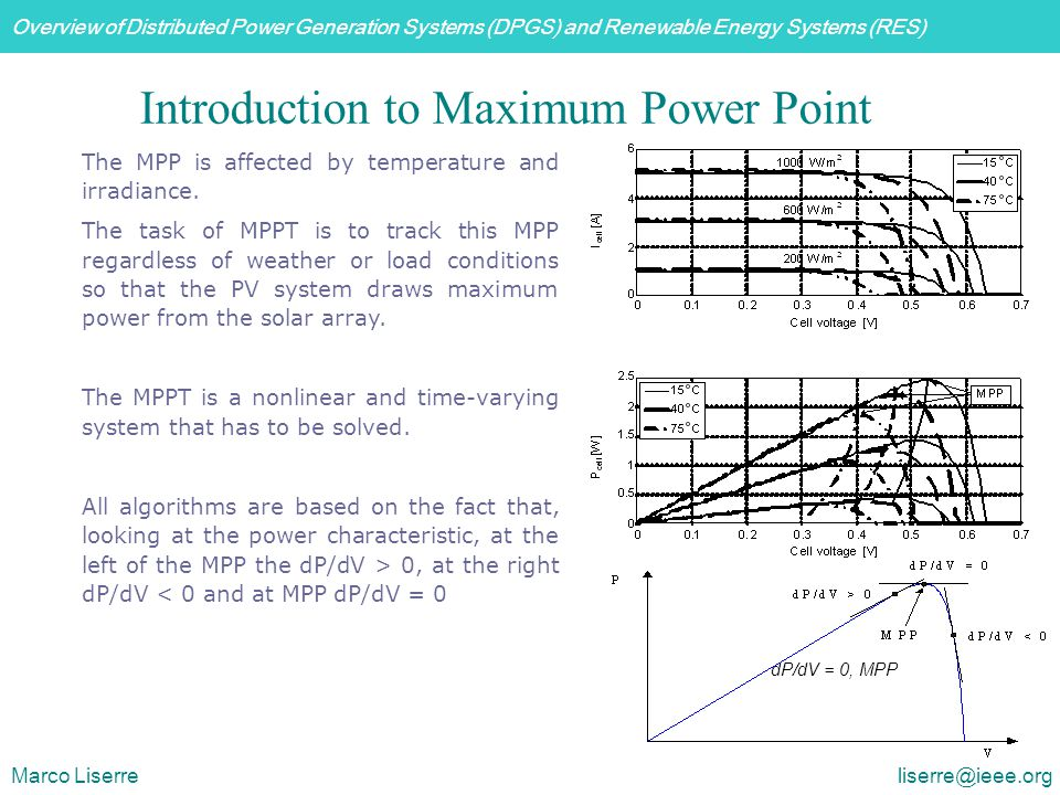 Introduction to Maximum Power Point Tracking - MPPT