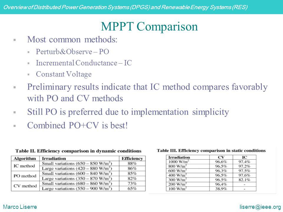 MPPT Comparison Most common methods: