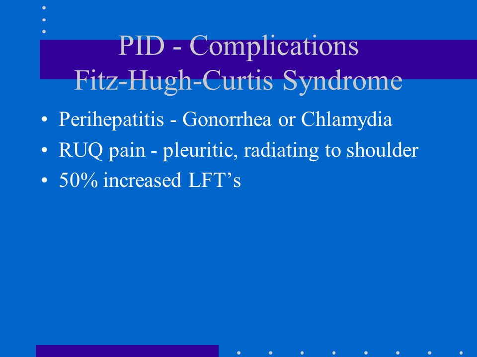 PID - Complications Fitz-Hugh-Curtis Syndrome