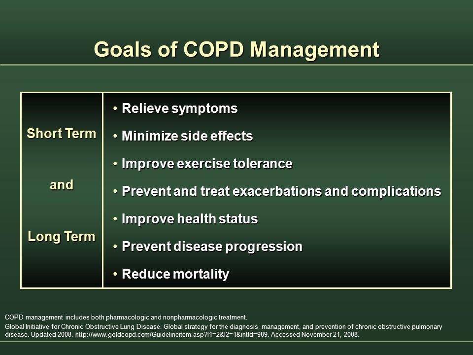 Goals of COPD Management