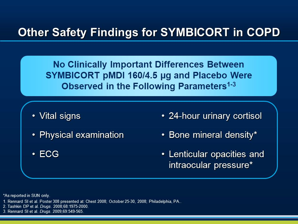 Other Safety Findings for SYMBICORT in COPD