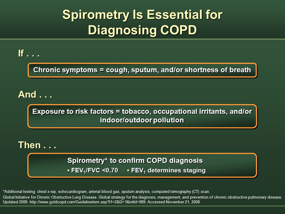 Spirometry Is Essential for Diagnosing COPD