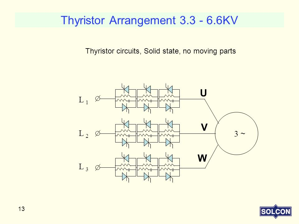 Thyristor Arrangement 3.3 - 6.6KV