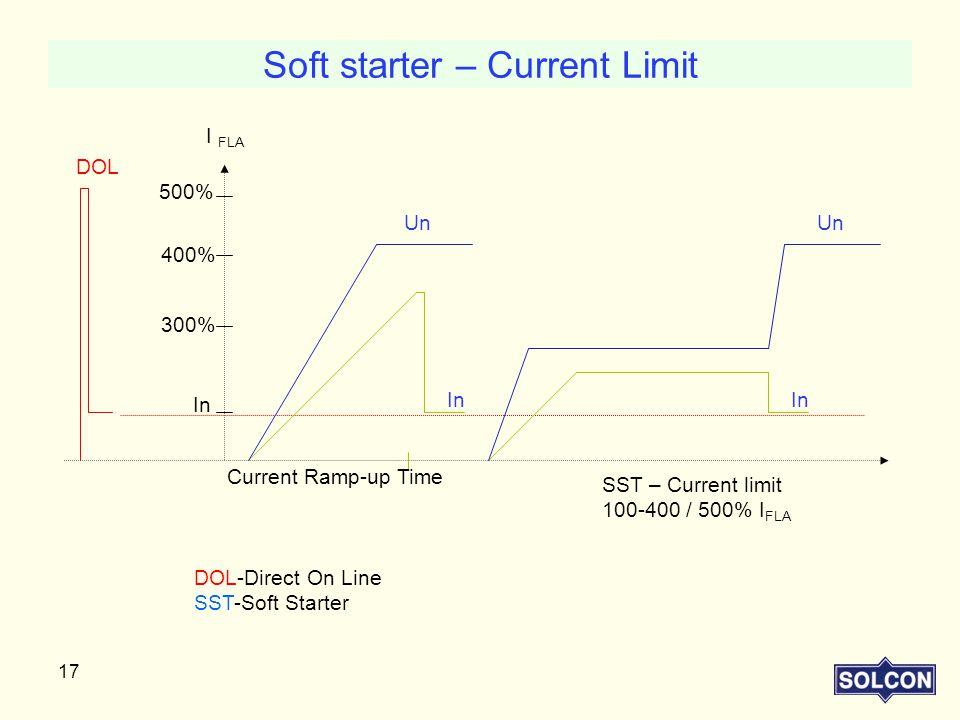 Soft starter – Current Limit