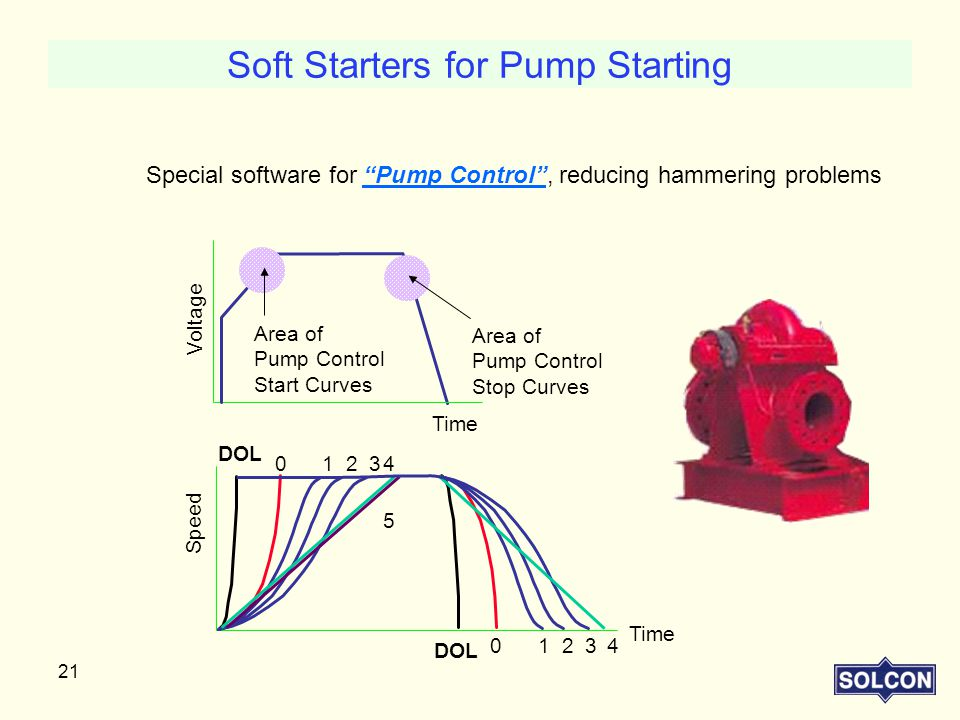 Soft Starters for Pump Starting