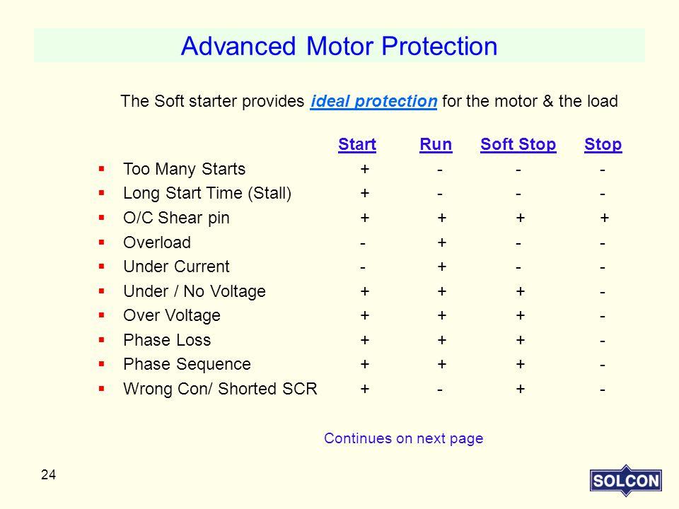 Advanced Motor Protection