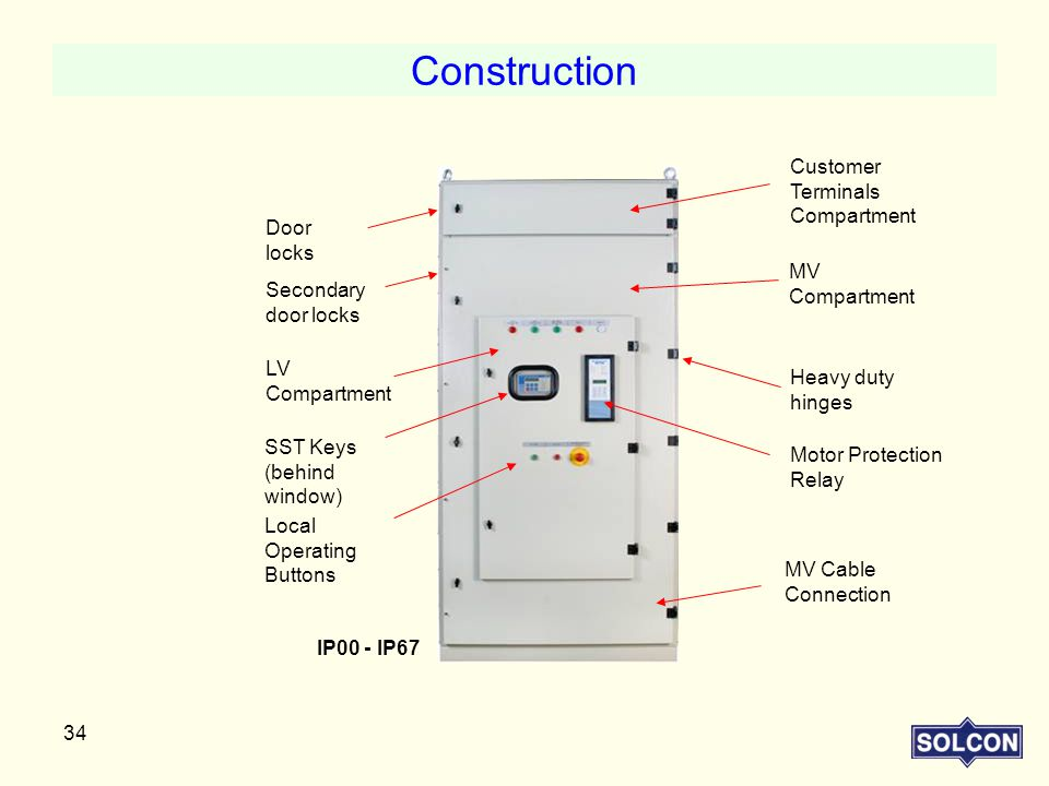 Construction Customer Terminals Compartment Door locks MV