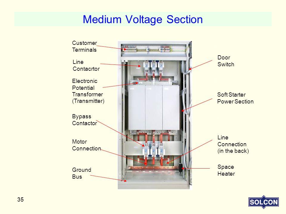 Medium Voltage Section