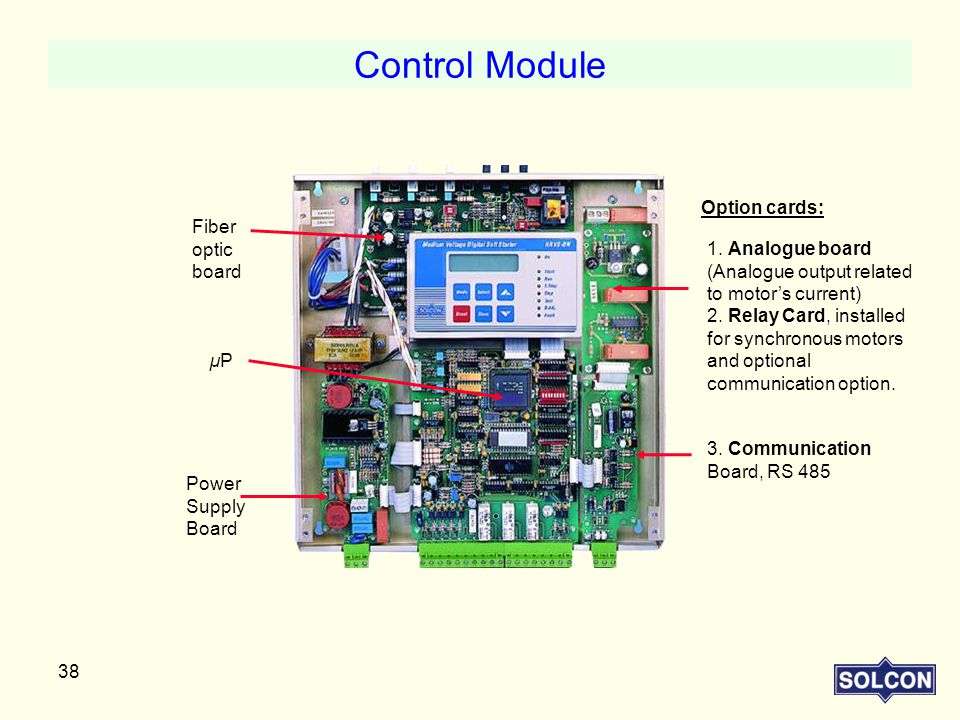 Control Module Option cards: Fiber optic board 1. Analogue board