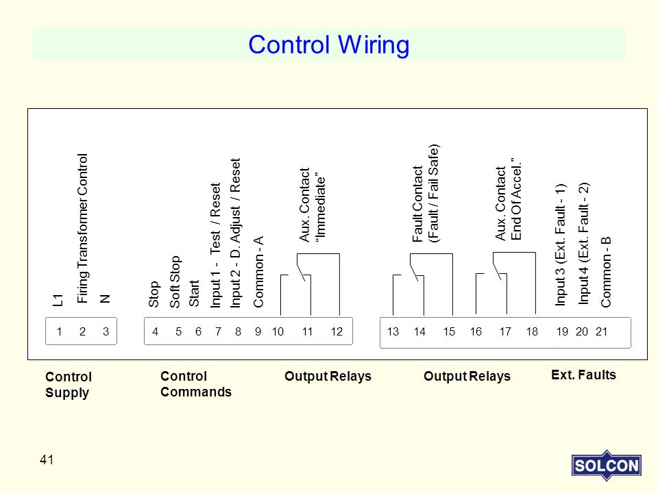 Control Wiring Stop Soft Stop Start Input 3 (Ext. Fault - 1)