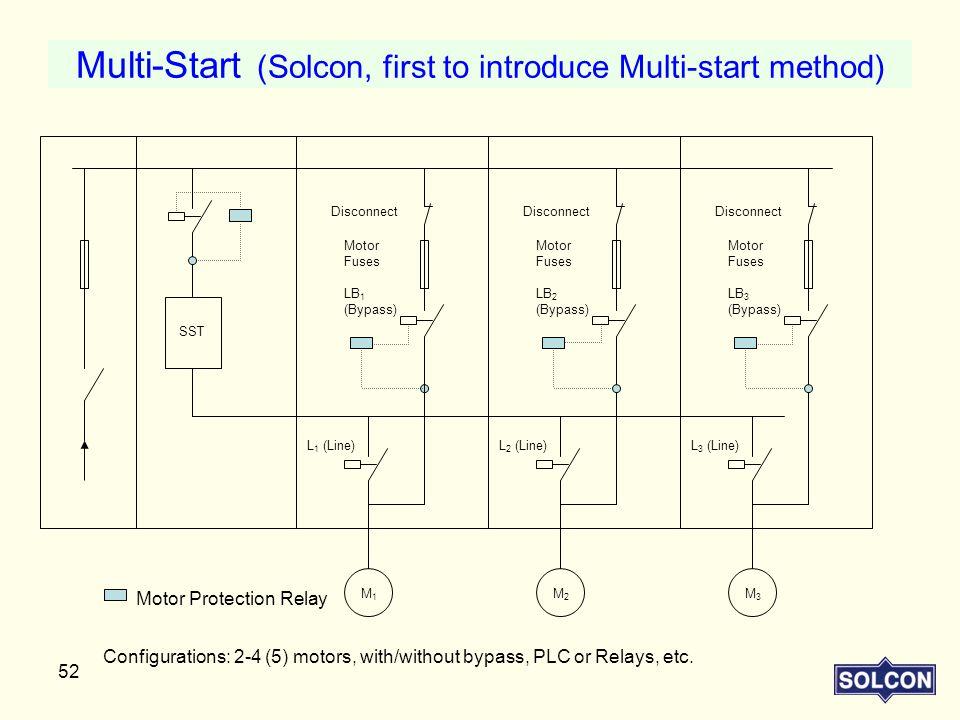Multi-Start (Solcon, first to introduce Multi-start method)
