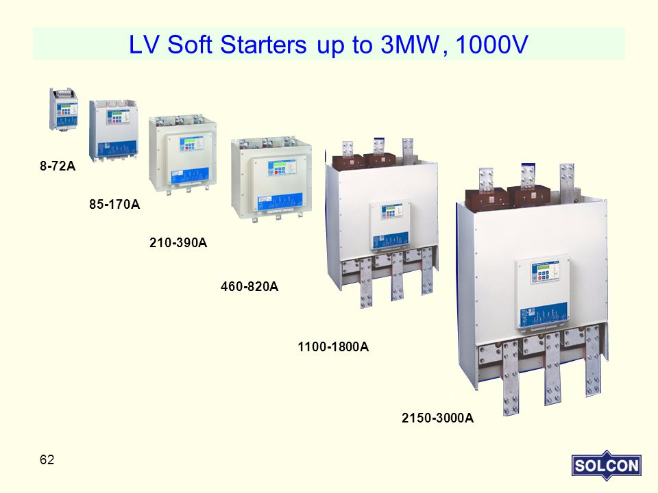 LV Soft Starters up to 3MW, 1000V