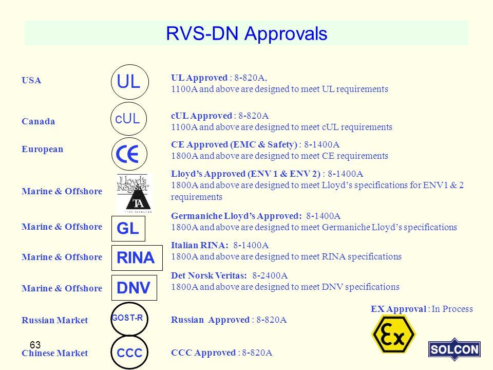 RVS-DN Approvals UL GL RINA DNV cUL CCC UL Approved : 8-820A, USA