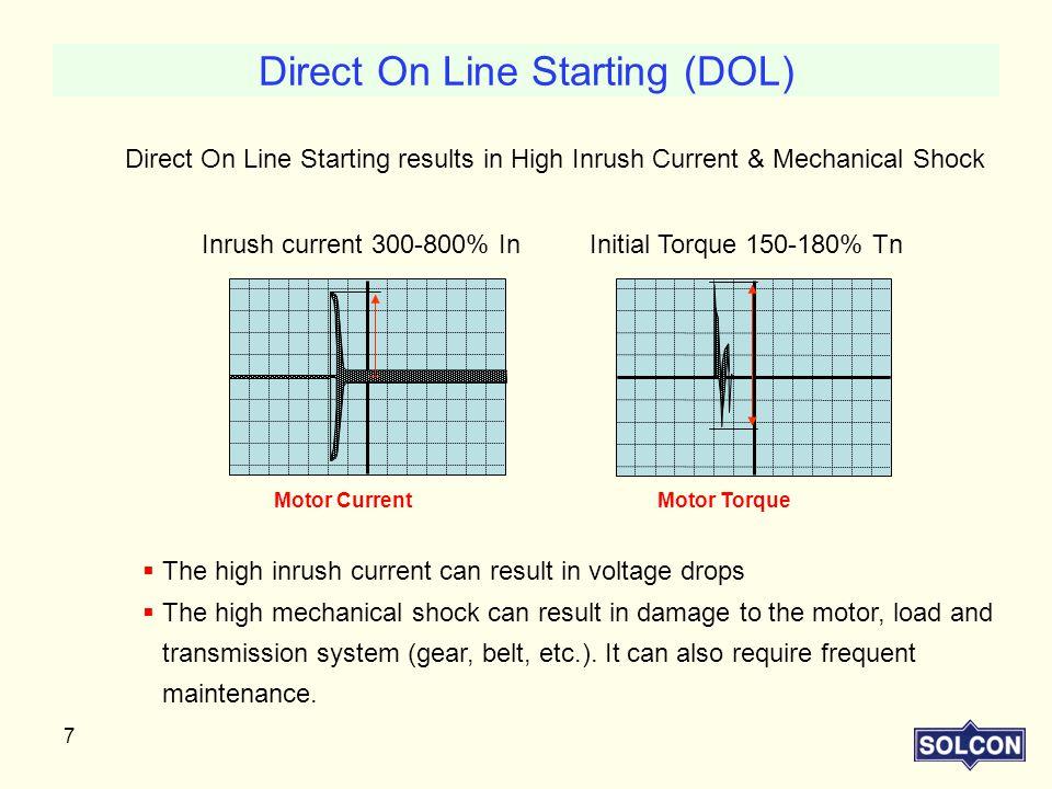 Direct On Line Starting (DOL)
