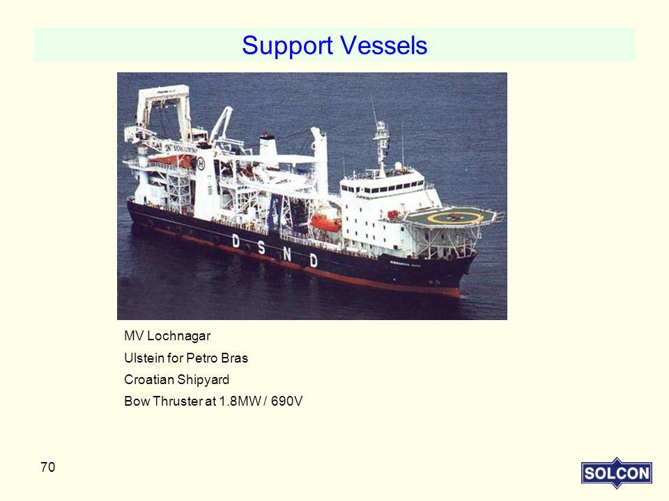 Support Vessels MV Lochnagar Ulstein for Petro Bras Croatian Shipyard