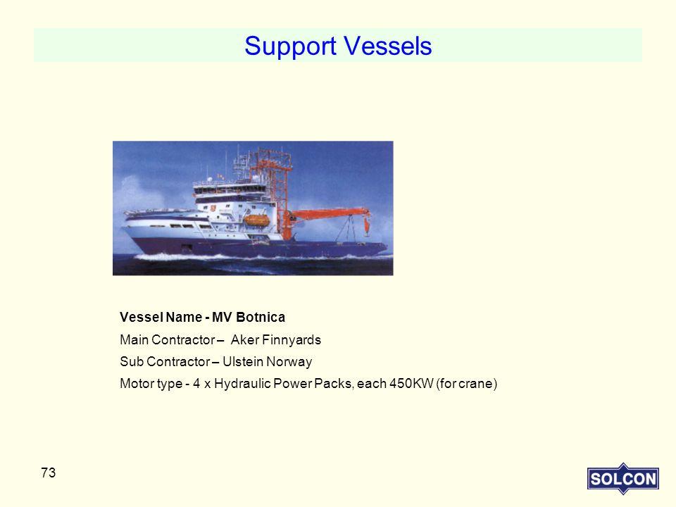 Support Vessels Vessel Name - MV Botnica
