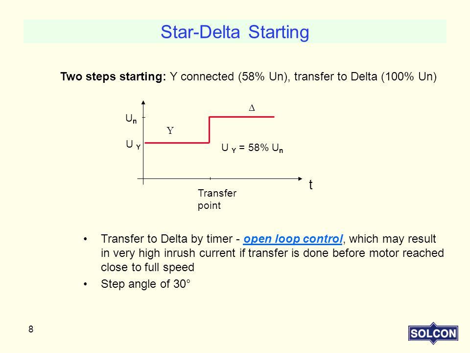 Star-Delta Starting Two steps starting: Y connected (58% Un), transfer to Delta (100% Un) t. U Y = 58% Un.