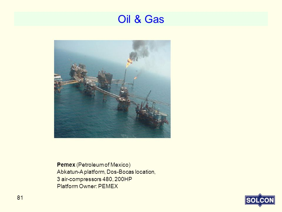 Oil & Gas Pemex (Petroleum of Mexico)