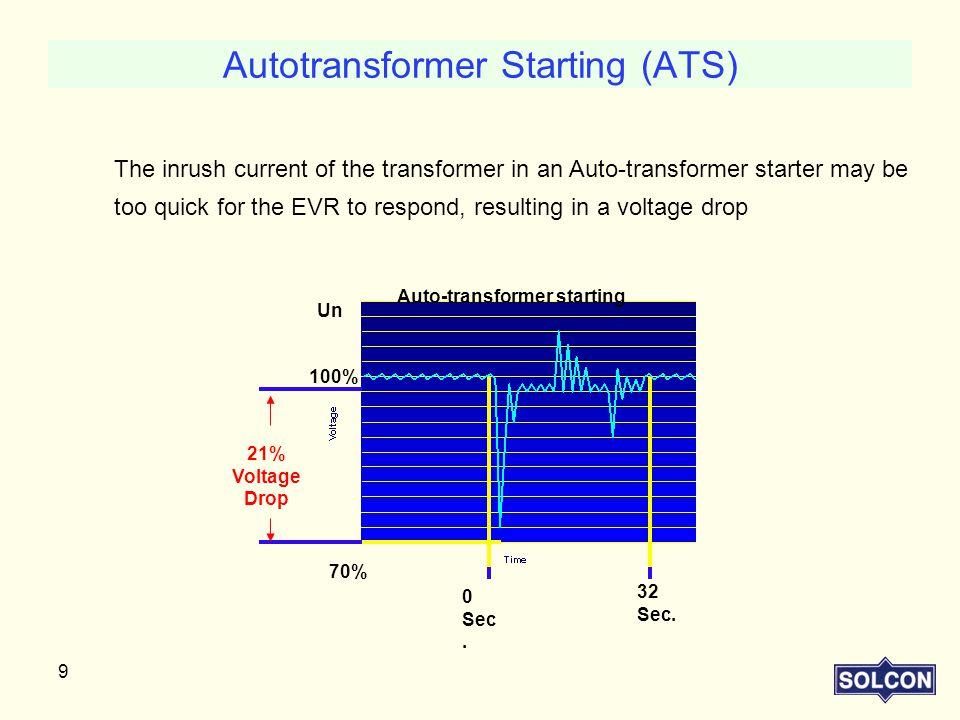 Autotransformer Starting (ATS)