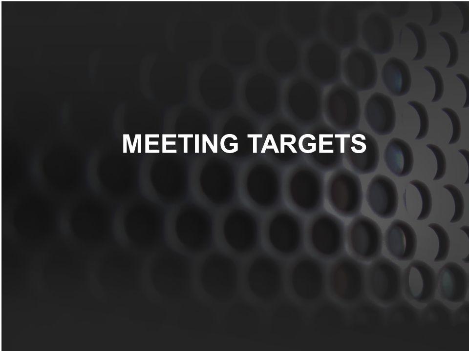 MEETING TARGETS