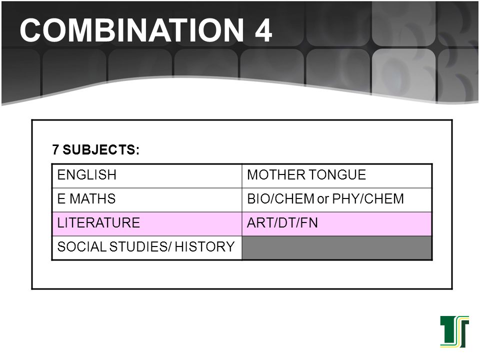 COMBINATION 4 7 SUBJECTS: ENGLISH MOTHER TONGUE E MATHS