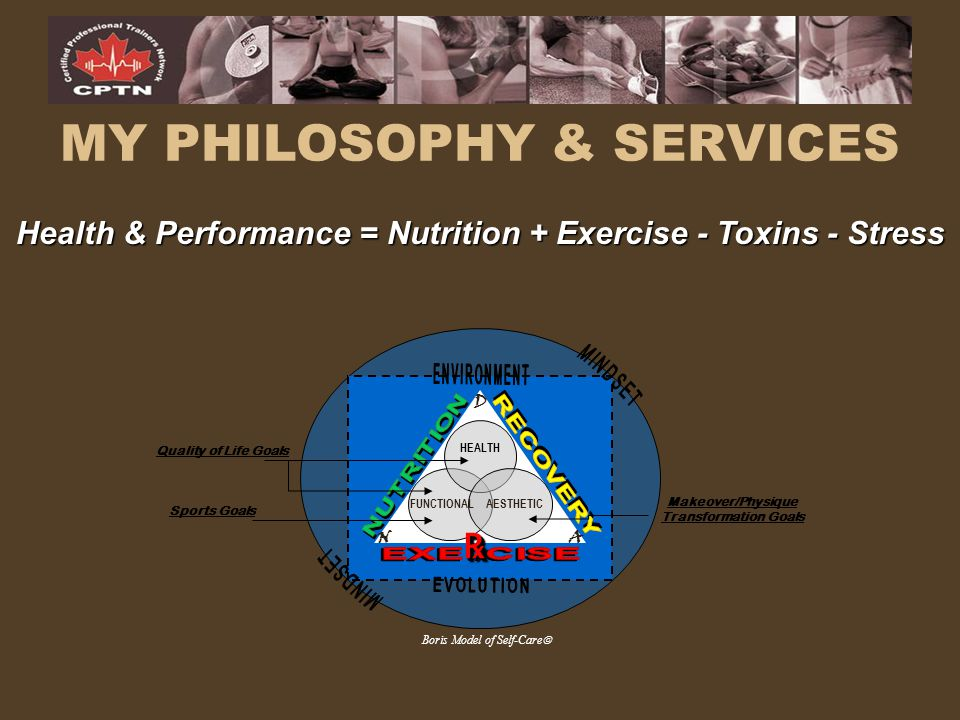 Health & Performance = Nutrition + Exercise - Toxins - Stress