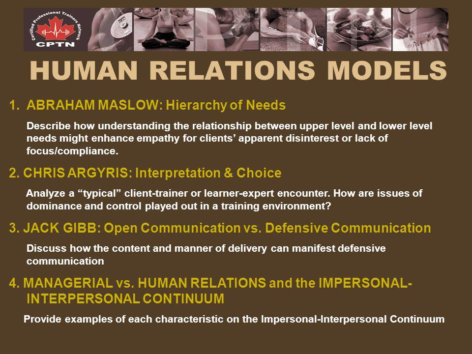 HUMAN RELATIONS MODELS