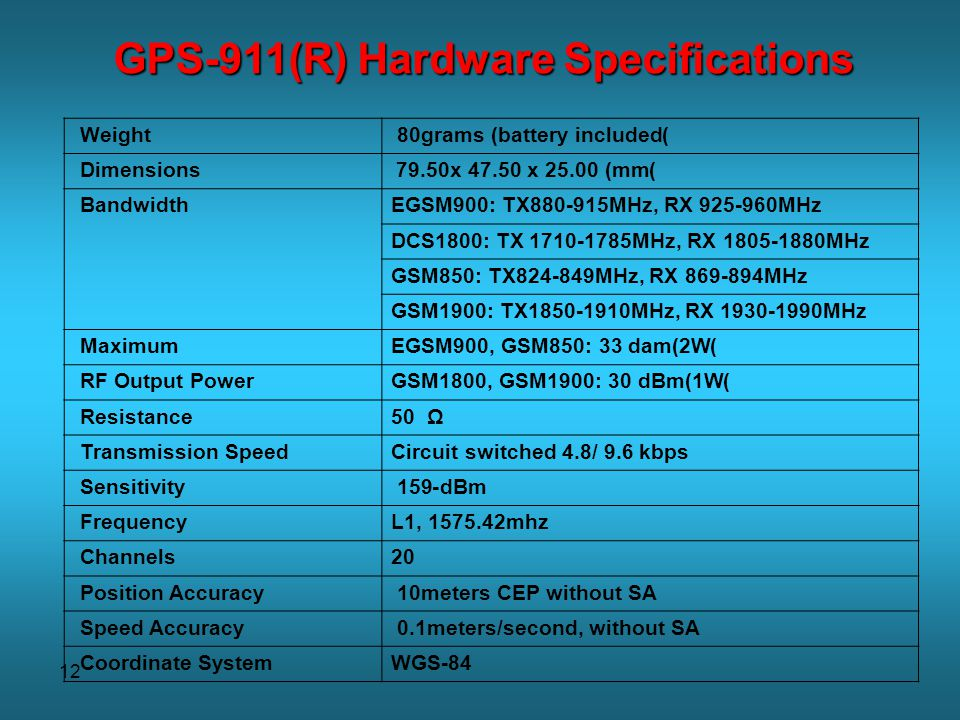 GPS-911(R) Hardware Specifications
