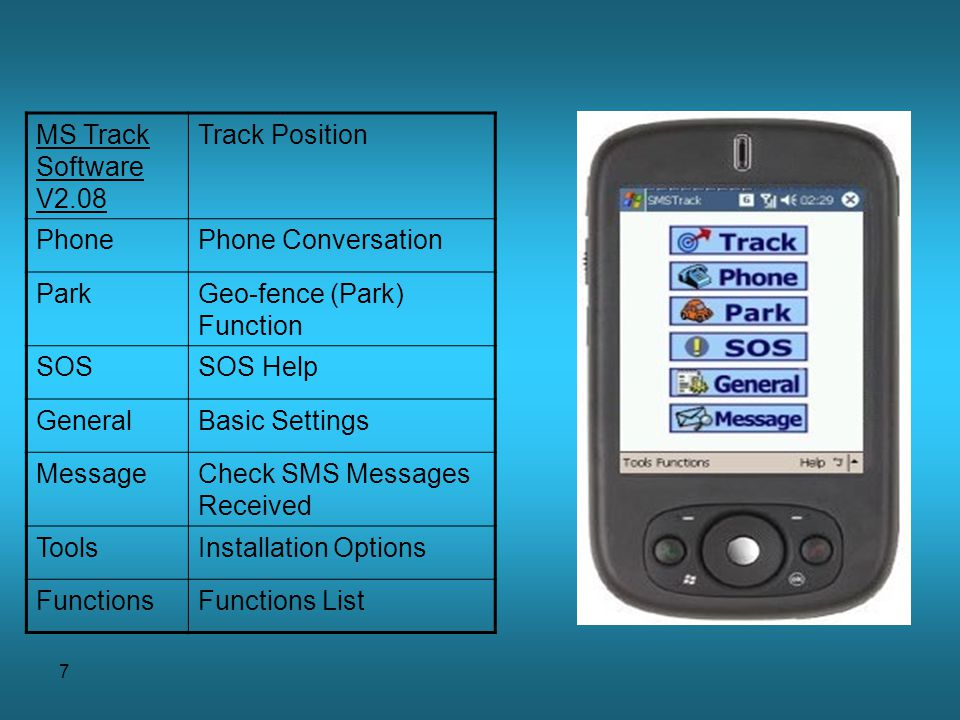 Track Position MS Track Software V2.08. Phone Conversation. Phone. Geo-fence (Park) Function. Park.