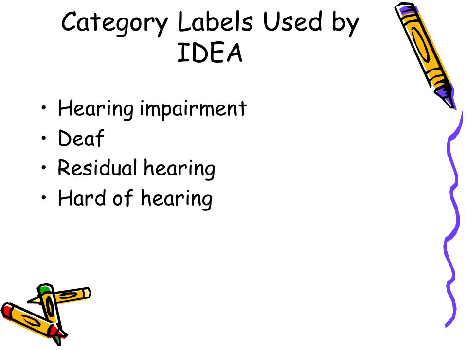 Category Labels Used by IDEA