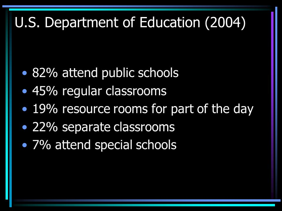 U.S. Department of Education (2004)