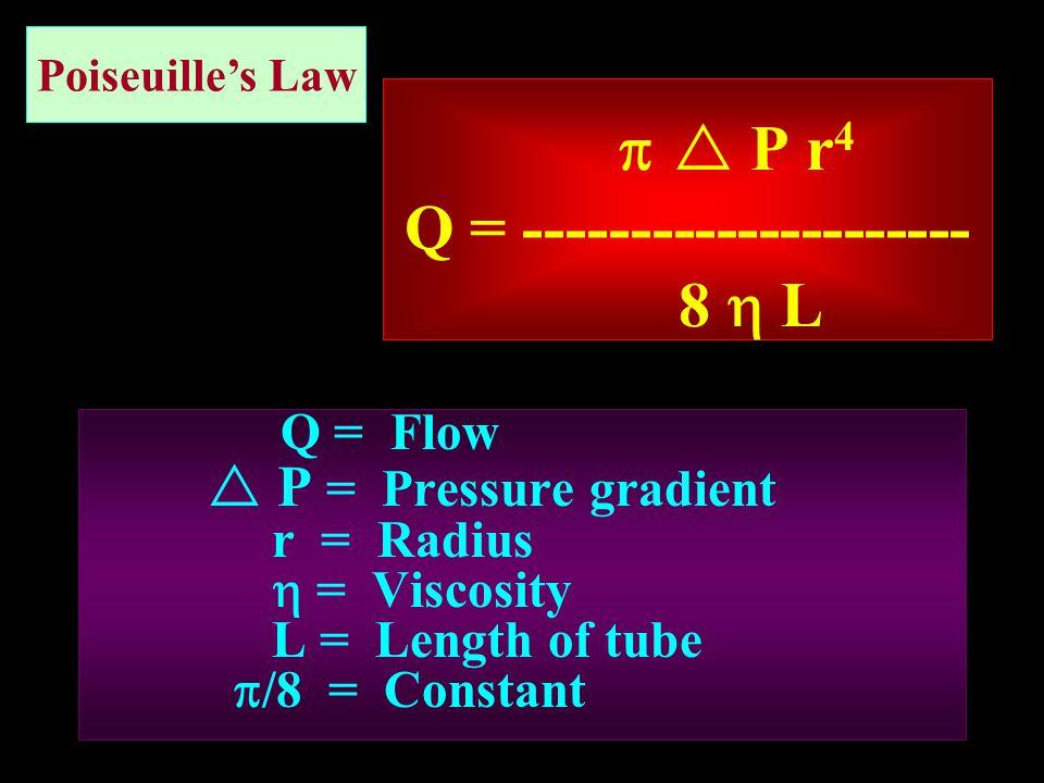   P r4 Q = --------------------- 8  L