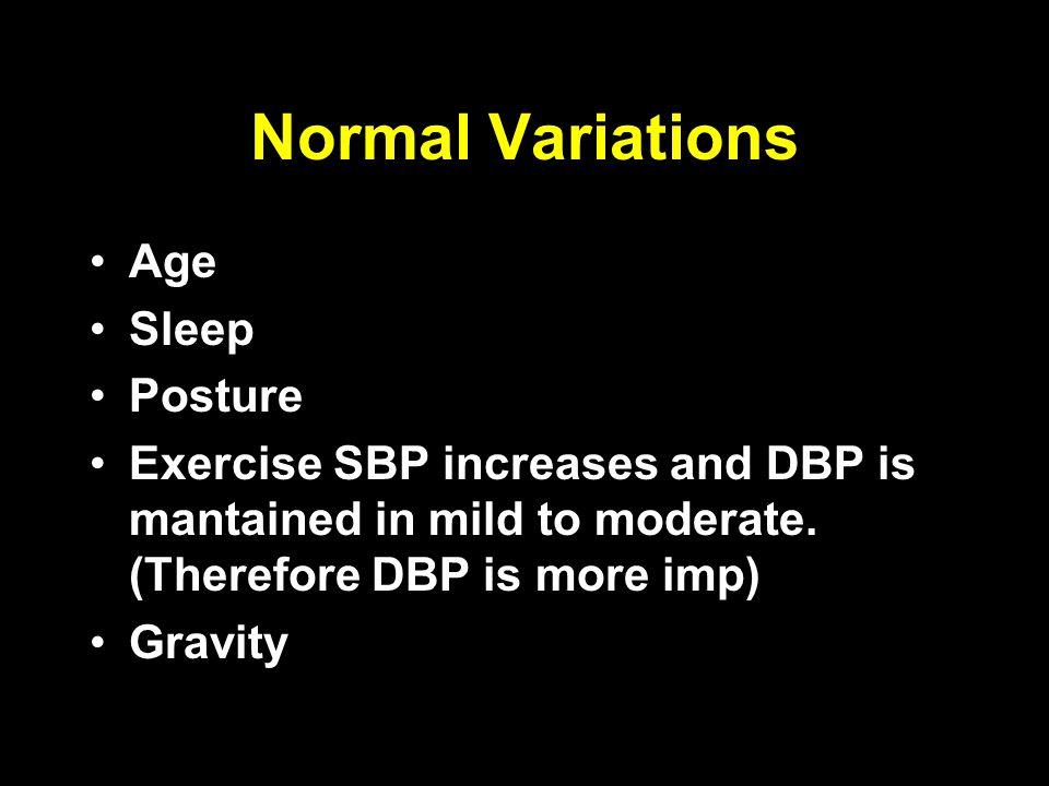 Normal Variations Age Sleep Posture