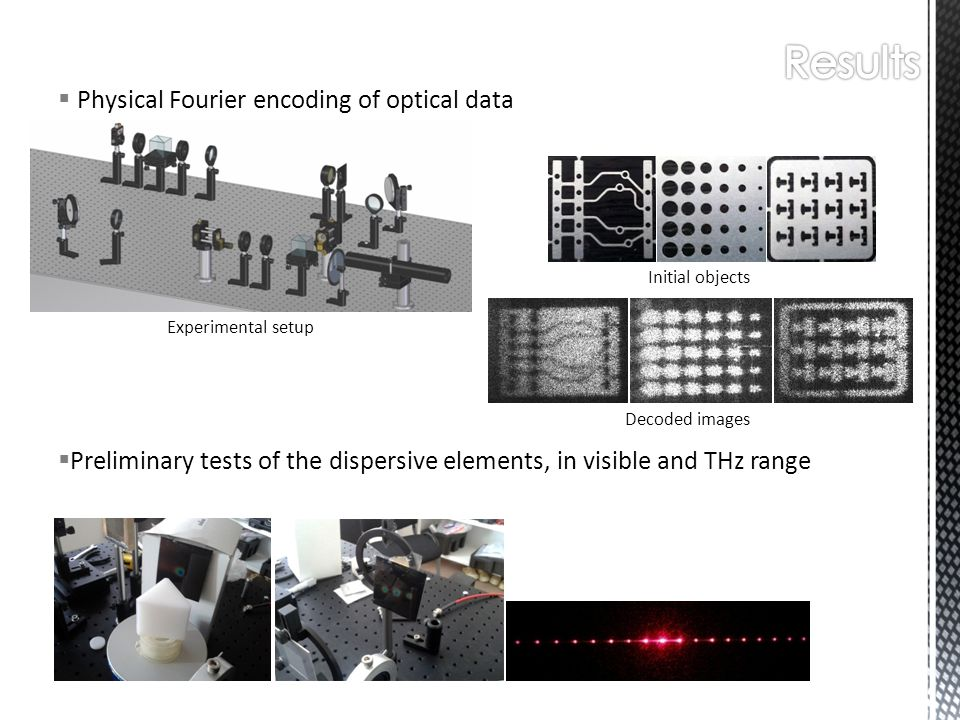 Results Physical Fourier encoding of optical data