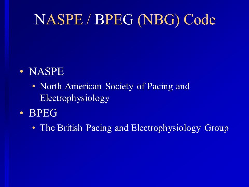 NASPE / BPEG (NBG) Code NASPE BPEG