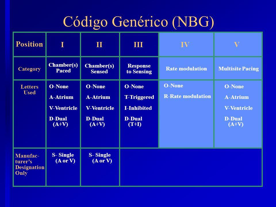 Código Genérico (NBG) Position I II III IV V Category Chamber(s) Paced