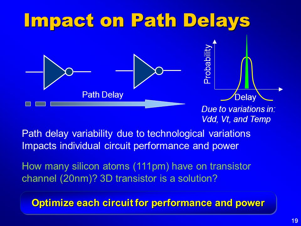 Optimize each circuit for performance and power