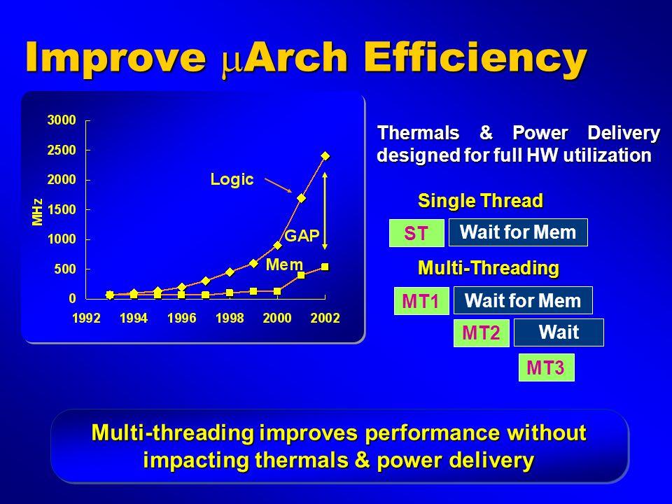 Improve mArch Efficiency