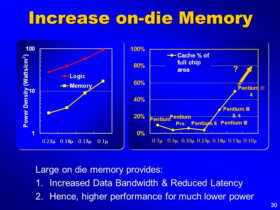 Increase on-die Memory