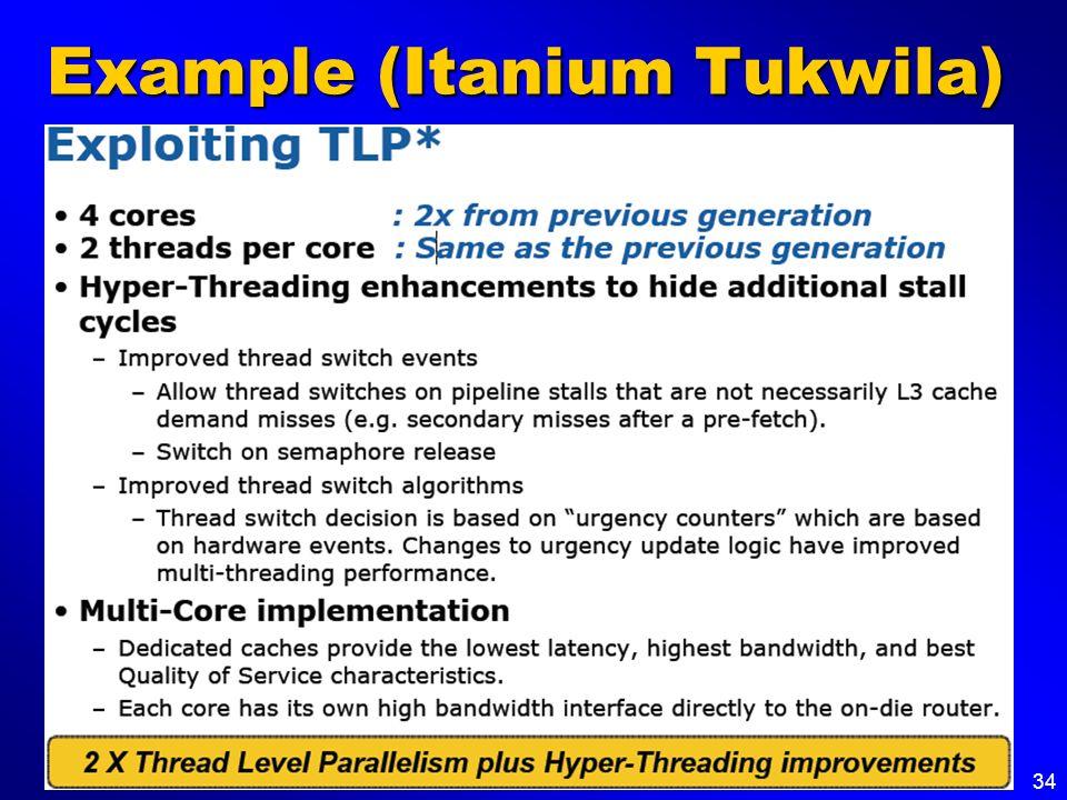 Example (Itanium Tukwila)