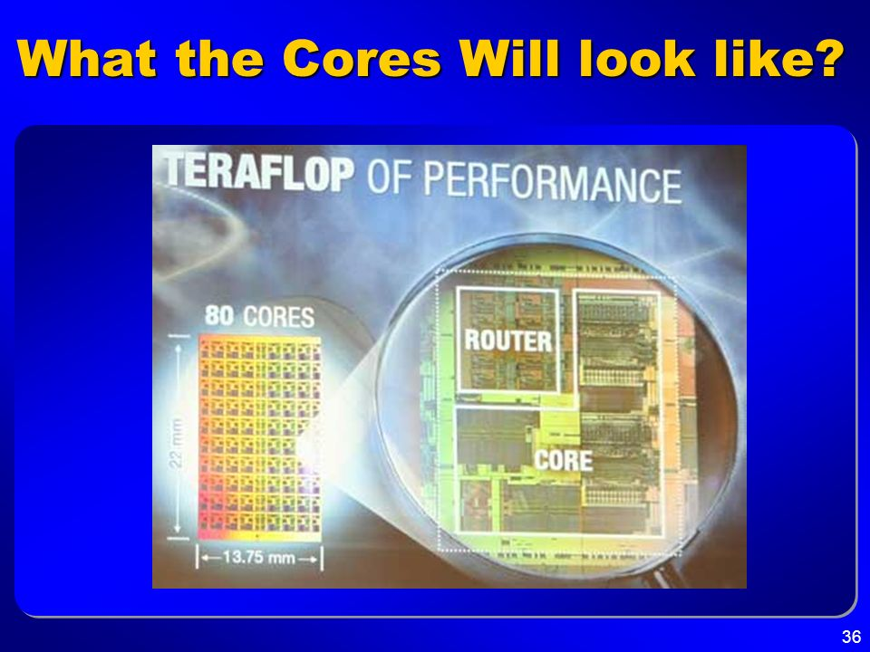 What the Cores Will look like