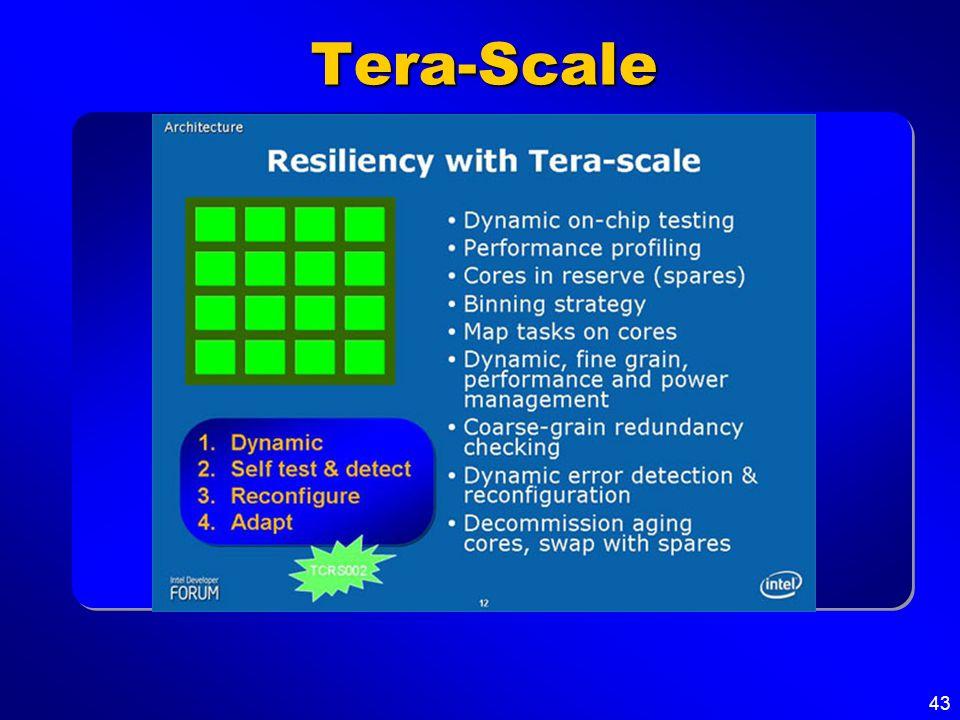 Tera-Scale