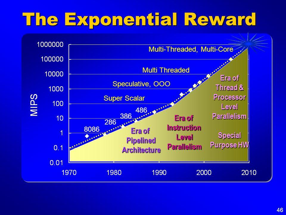 The Exponential Reward