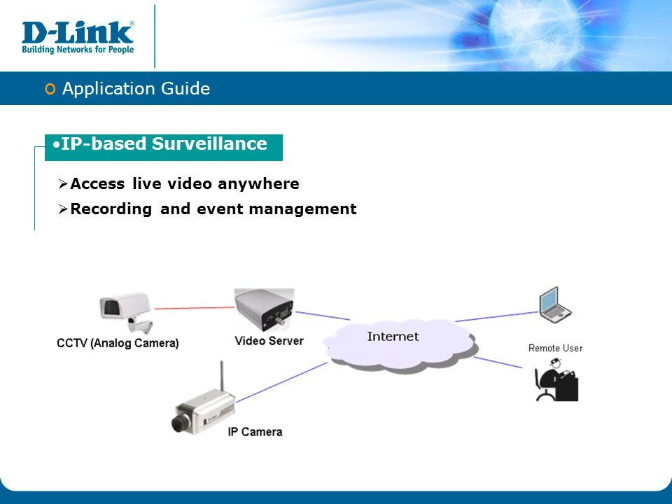 IP-based Surveillance
