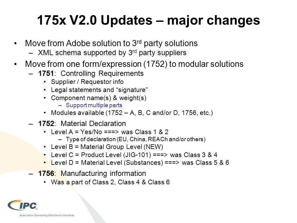 175x V2.0 Updates – major changes