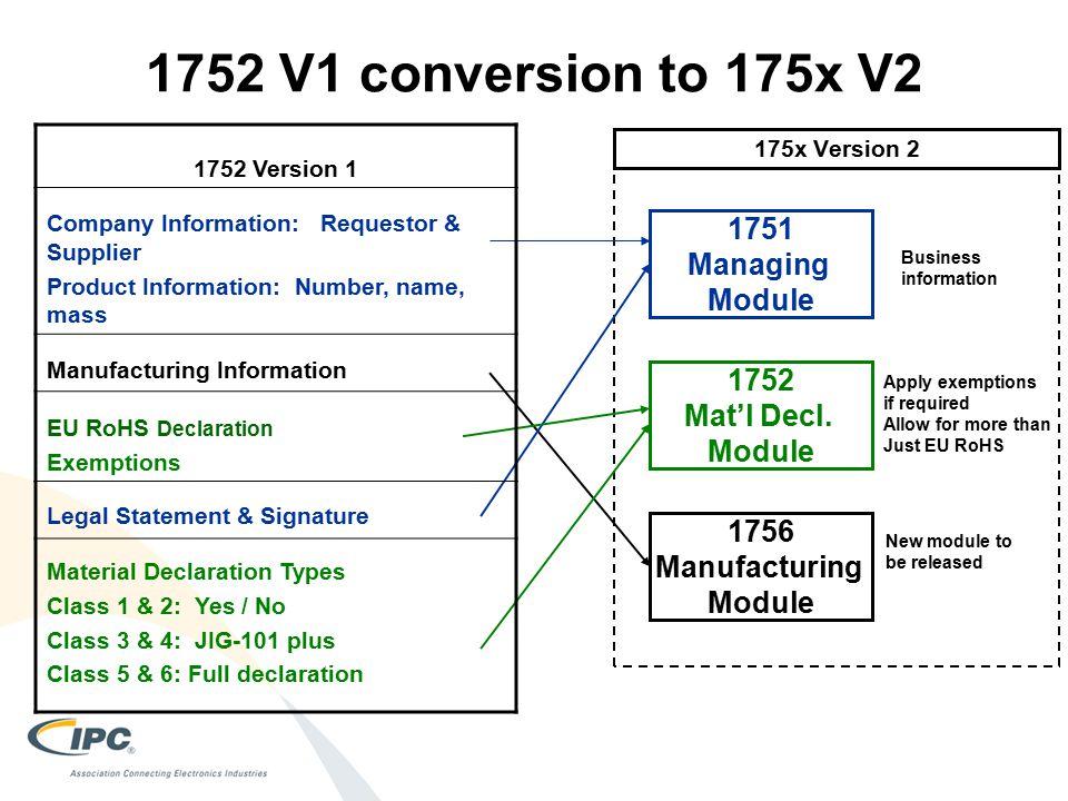 1752 V1 conversion to 175x V2 1751 Managing Module 1752 Mat'l Decl.