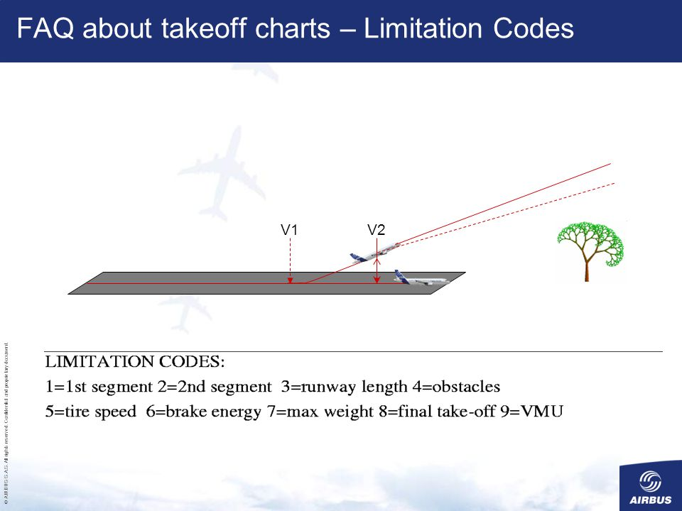 FAQ about takeoff charts – Limitation Codes