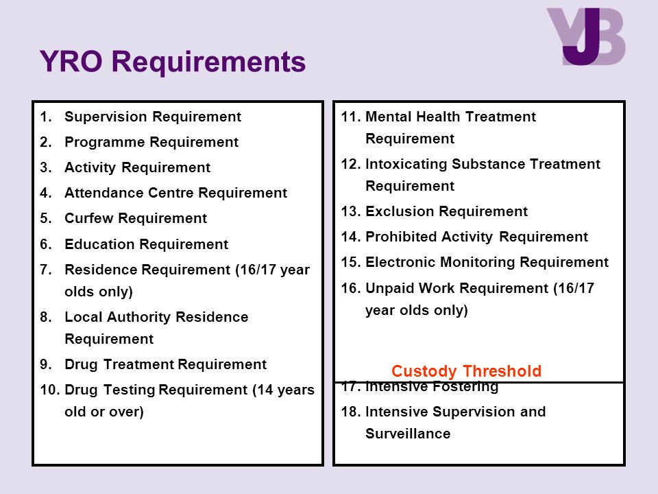 YRO Requirements Custody Threshold Supervision Requirement